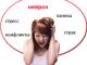 Симптомы и профилактика невроза